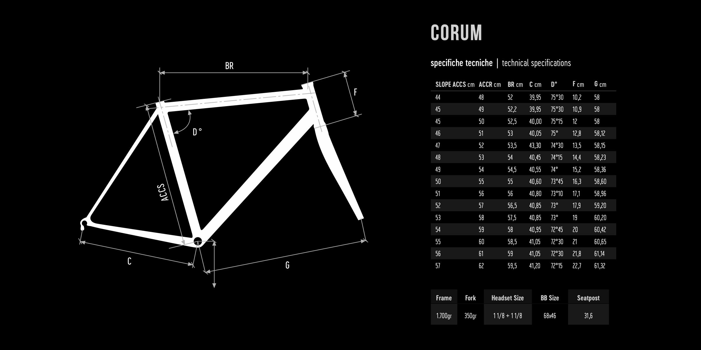 De Rosa geometry CORUM 2021