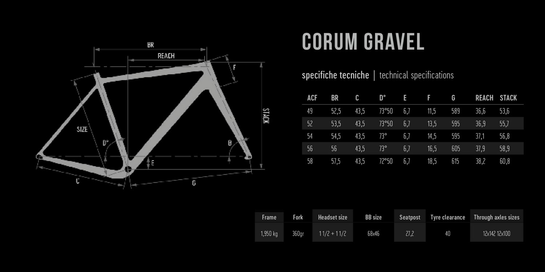 Geometria_2022_Corum_Gravel