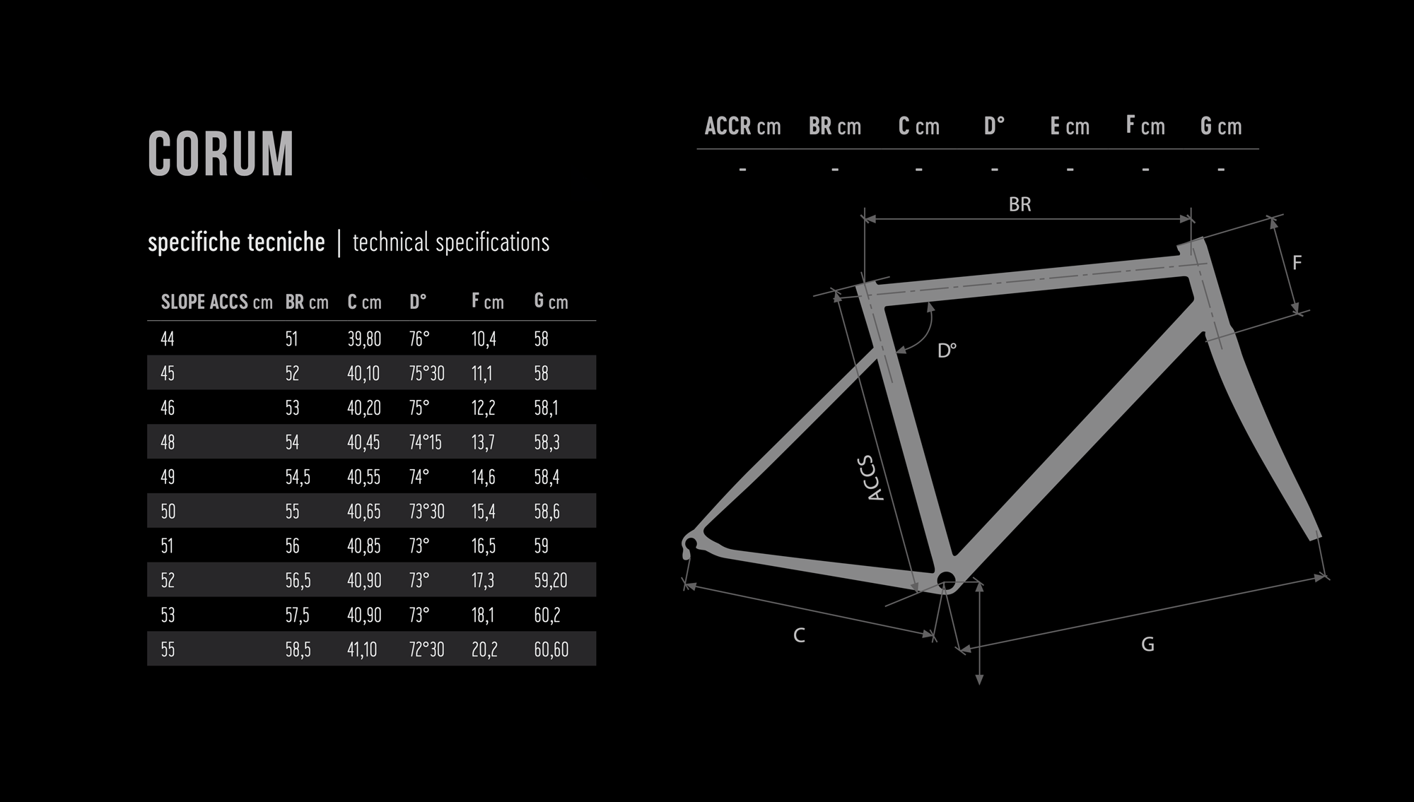 corum-geometrie